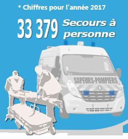 28500 secours à  personnes sur l'année 2012